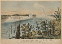 the falls of niagra by a. ackermann and son