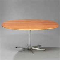 supercircular dining table by piet hein and arne jacobsen