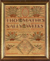 a family record of thomas mathes and sally weeks, deerfield, rockingham, new hamphire by george melville