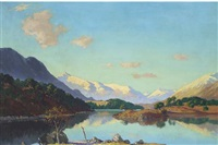 highland loch by william douglas macleod