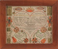 untitled (fraktur birth certificate for samuel filcher) by johann jacob friedrich krebs