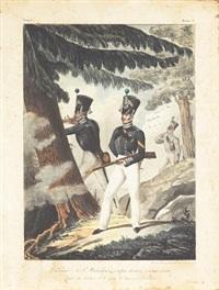 soldats du batallion de la garde de chasseurs finlandais by pavel alekseevich aleksandrov