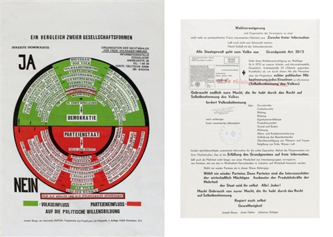 how the dictatorship of the parties can be overcome wahlverweigerung set of 2 by joseph beuys