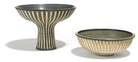 compote and bowl (set of 2) by harrison mcintosh