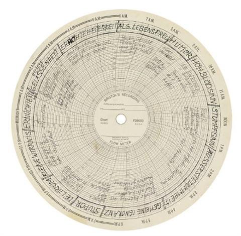 ohne titel (bristol's recording flow meter) by david weiss