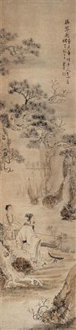 抚琴图 (figure) by liang xi