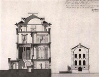 design for a neoclassical villa by b. j. warlerysers