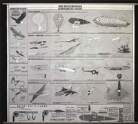 the history of manned flight by andora