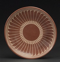 a plate by popovi da