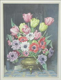still life with flowers by john macdonald aiken