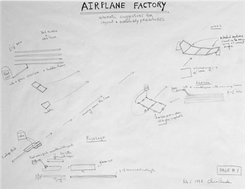 airplane factory by chris burden