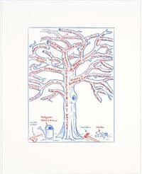 Mark Dion Prints