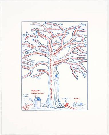 tree scheme by mark dion