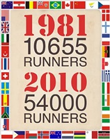 no of runners by peter blake