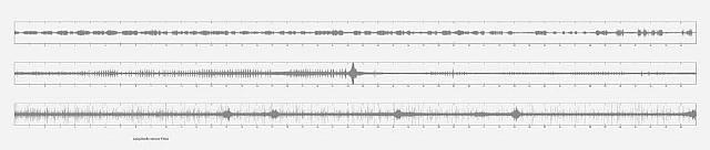 amplitude versus time by lothar baumgarten