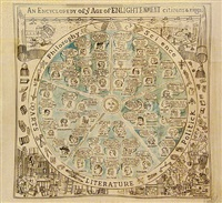 the age of enlightenment by adam dant