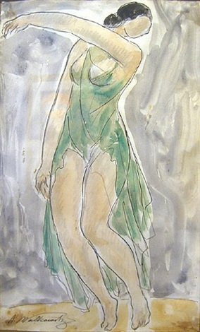 the dancer (isadora duncan) by abraham walkowitz