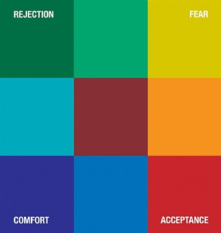 the paths from rejection, fear, comfort and acceptance (les chemins entre le refus, la peur, le confort et l'acceptation) by ken lum
