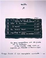 série panurge 3 by le corbusier