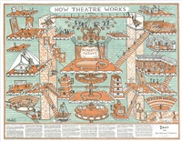 how theatre works by adam dant
