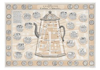 the character of a coffee house by adam dant