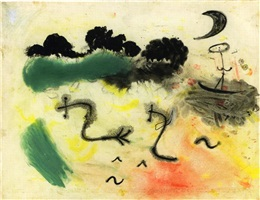 souvenir du parc de montsouris by joan miró