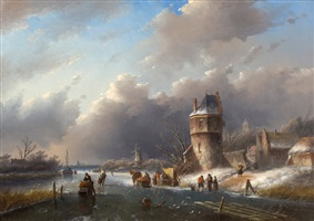 winter day on a frozen dutch canal by jan jacob spohler