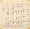 Carl Andre, Periodic Table of the Elements